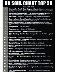 Highest New Entry At 21 On The Uk Soul Chart