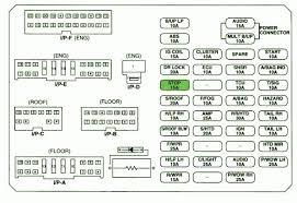 2003 jeep wrangler fuse box diagram 2010 04 19 215414 98 snap 1997 jeep wrangler fuse box location at 98 Wrangler Fuse Box Diagram