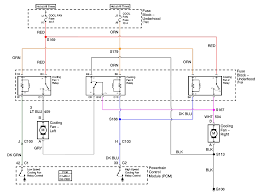 wiring diagram 99 tahoe the wiring diagram 1999 chevy tahoe engine wiring diagram nodasystech wiring diagram