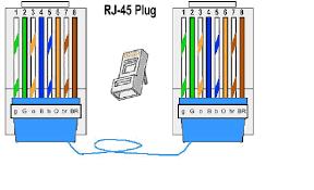 tech cat5e jack wiring diagram on tech images free download Cat 5 E Wiring Diagram tech cat5e jack wiring diagram 20 cat 3 jack wiring diagram cat5e wiring diagram wall cat5e wiring diagrams