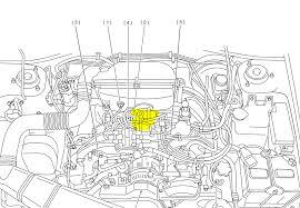 2006 subaru outback engine diagram wiring diagram 2010 subaru outback engine diagram wiring diagram library2006 subaru outback engine diagram wiring diagram third level