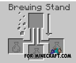 Minecraft Pe Potions Chart Brewing In Minecraft Pe 0 12 0 0 12 1