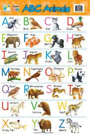 Animal Abc Chart Jasart Kids Wall Chart Abc Animals