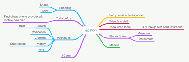 how and why to start mind mapping mindnode so let s organize these new things as well as you can also see while i m at the computer to research the data plan i can also setup an email autoresponder