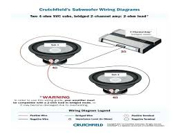 subwoofer wiring diagrams 4 ohm wiring diagram libraries kicker wiring diagram magnificent design ohm diagrams intended 2