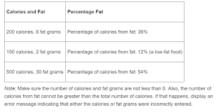 food percentage calculator solved fat percentage calculator one gram of fat has 9 ca