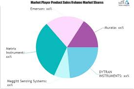 Vibration Detector Market Witness An Unsold Story With