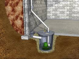 basement drainage design. Toilet With Pump For Basement Drainage Contractor Sump Marin County Ca Luxury Design O