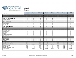 040 Construction Daily Progress Report Template Marvelous
