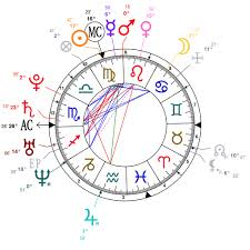 Astrology And Natal Chart Of Laurent Koscielny Born On 1985