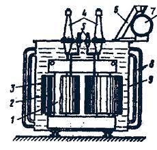 Устройство трансформаторов Реферат