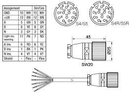 wachendorff automation encoders female connector kd 12 67 z kd1267 female connector encoder