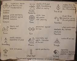 Turkish writing symbols