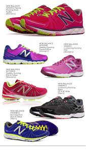 orthotic friendly shoes. Simple Friendly SAUCONY Orthotic Running Shoes  Throughout Friendly R
