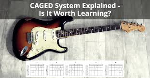 Guitar Caged System Chart Caged System Explained Is It Worth Learning Musician Tuts
