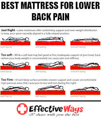 best mattress for bad back. Delighful Mattress If You Are Looking For The Best Mattress To Relieve Back Pain It Means One  Thing  Find Ways This Is Because Lying On A Poor  To Best Mattress For Bad Back E
