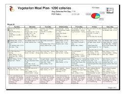 1200 Calorie Daily Menu Vegetarian Meal Plan 1200 Calor