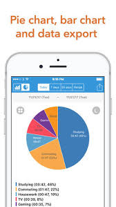 Pie Chart Countdown App Unique Atracker Time Tracker On The