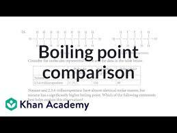Boiling Point Comparison Ap Chemistry Multiple Choice