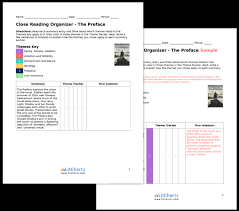 Frankenstein Character Chart Frankenstein Study Guide From Litcharts The Creators Of