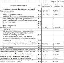 Отчет по практике в соцзащите список литературы Антонов Ан 140
