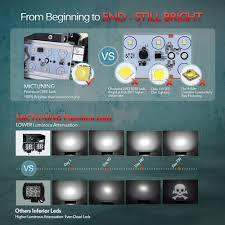 Cree Vs Led Light Bar Led Spot Light Bar 18w 4 Inch Fog Lights Led Spotlights 4x4