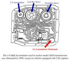 wiring diagram ford aod transmission wiring image similiar ford aod transmission diagrams keywords on wiring diagram ford aod transmission