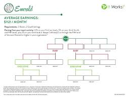 emerald chart emerald charting it works dolap magnetband co