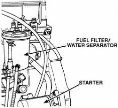 Repair Guides | Routine Maintenance And Tune-up | Fuel Filter/water ...