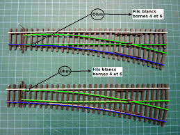 wiring a model railroad part 2 the turnouts technical aspects clic on picture to enlarge