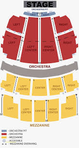 Arena Seat Numbers Online Charts Collection