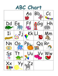 Printable Abc Chart With Pictures Abc Chart Abc For Kids