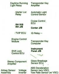toyota fuse box diagrams fuse box toyota 2006 matrix under the 2003 toyota matrix fuse diagram at 2004 Matrix Fuse Box