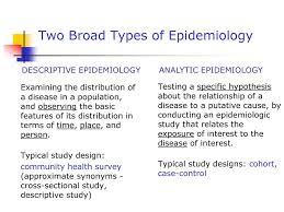 Epidemiological Study Designs Descriptive Epidemiology Ppt Download