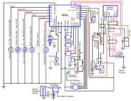 jeep yj wiring diagram jeep image wiring diagram 92 jeep yj wiring diagram 92 wiring diagrams on jeep yj wiring diagram
