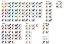 Citadel Paint Chart You Will Love New Citadel Paints Color Chart 2019