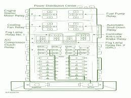 car wiring 1998 jeep grand cherokee engine fuse box diagram 1 1999 jeep wrangler power distribution center diagram at 98 Wrangler Fuse Box Diagram