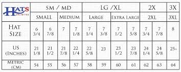 New Era Flex Hat Size Chart Hat Sizing Chart How To Find Your Hat Size Hats Unlimited