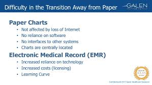 Paper Charting Vs Electronic Charting Business Continuity Planning Documentation During Emr