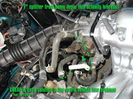 civic eg view topic how to do a mini me swap the hissing might also be the result of using an intake manifold from a manual civic it did not come a throttle body but the all the sohc throttle