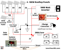 detailed look at our diy rv boondocking power system RV Holding Tank Monitor Panel boondocking system diagram