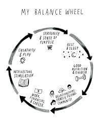best psychology topics inspiring words images on my balance wheel