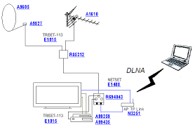 hd satellite dish wiring diagram images receiver diagram satellite get image about wiring diagram