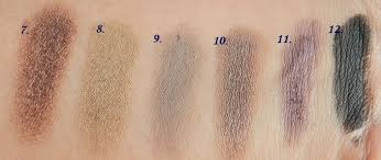 swatches of sleek au naturel eyeshadow palette bottom row pros