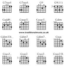 Guitar Chords Advanced G7sus4 G7sus4 G9 G9 11 Gadd9