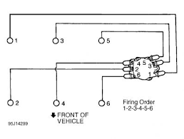 98 plymouth neon radio wiring diagram images 98 dodge neon 2000 dodge stratus computer wiring diagram wiring engine diagram
