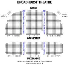 Nyc Shubert Theater Seating Chart New Cort Theatre Seating Chart Michaelkorsph Me