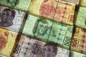 Usd Mxn Chart Mexican Peso Fundamentals In Perfect Confluence With Daily