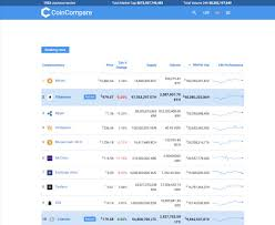Wordpress Comparison Chart 18 Best Cryptocurrency Wordpress Plugins Widgets Scripts