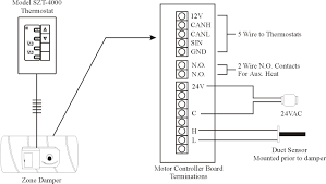 fire panel wiring diagram wiring diagram shrutiradio fire alarm system basics pdf at Commercial Fire Alarm Diagram